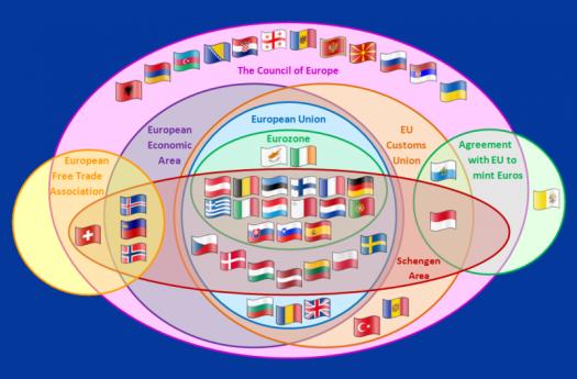 BSD europese unie